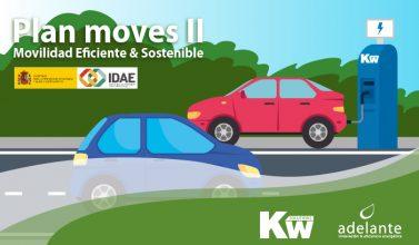 Imagen vectorial coches eléctricos Plan Moves II
